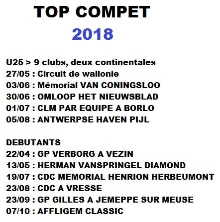 top compet 2018