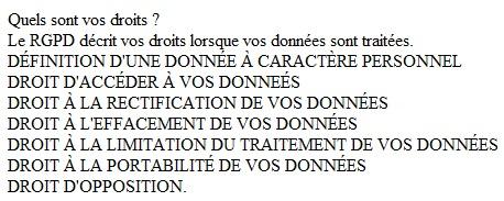 RGPD Droits.