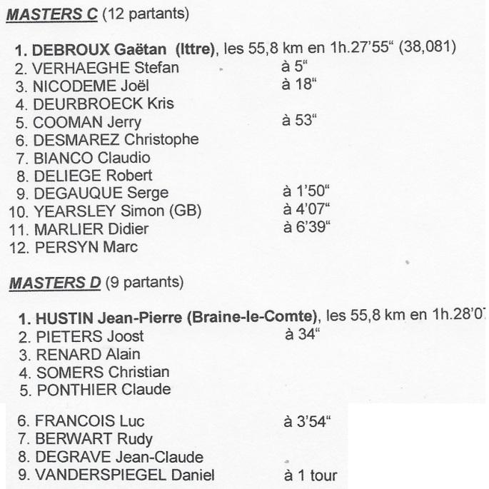 cd2019classementsecw