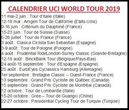 uci world tour 2019 2
